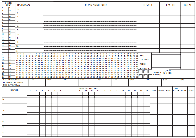 5+ Cricket Score Sheets Excel - Word Excel Templates