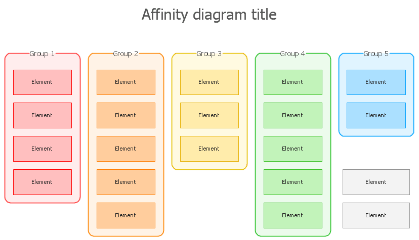 6 Affinity Diagram Templates Word Excel Templates