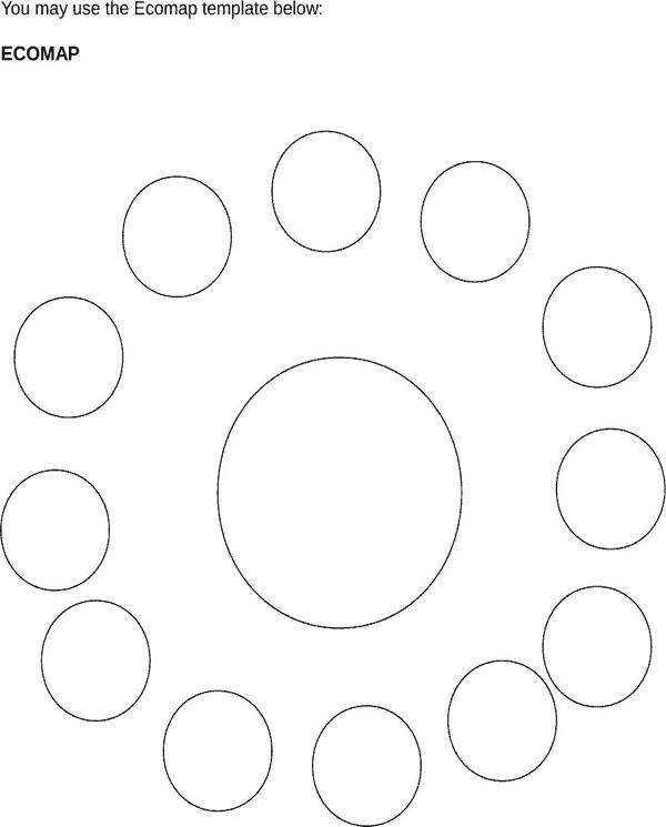 6  ecomap templates