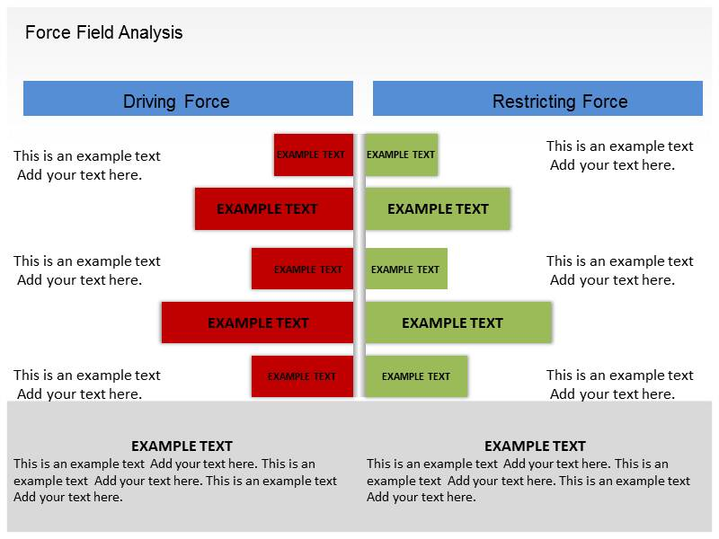 6  force field analysis templates