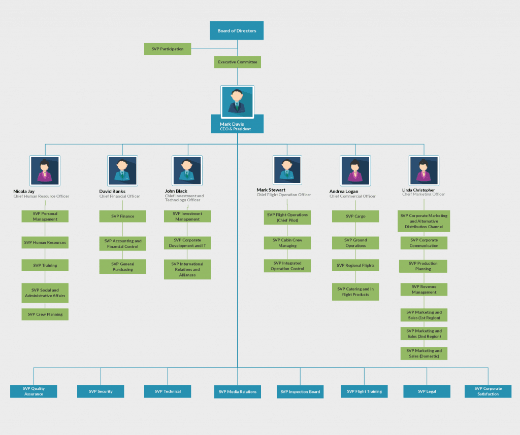 6 Organizational Chart Templates Word Excel Templates