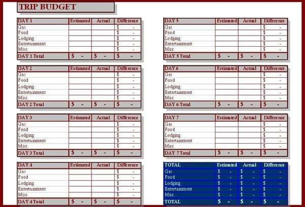 6 Travel Budget Templates Word Excel Templates
